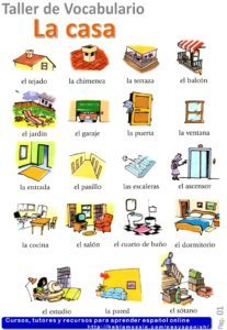 House in Spanish. Learn vocabulary with quizzes
