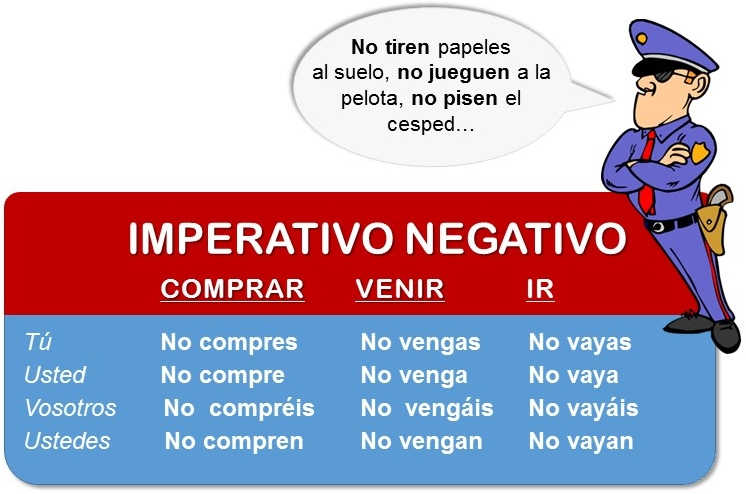 Learn how to use the SPANISH NEGATIVE IMPERATIVE