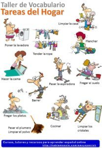 Housework in Spanish. Vocabulary with quizzes