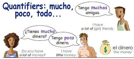 Spanish quantifiers