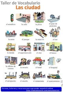 City in Spanish, vocabulary with quizzes