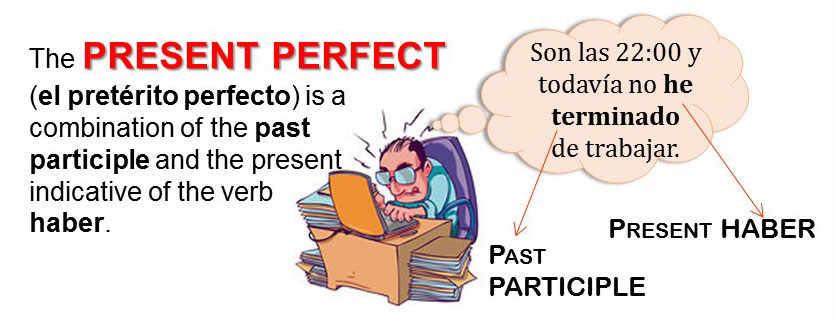 Spanish present perfect
