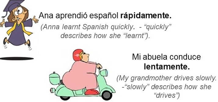 what is an adverb? Learn Spanish adverbs