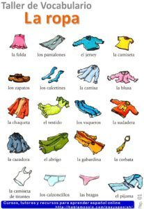 Clothing in Spanish, vocabulary with quizzes