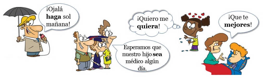 Wishes in Spanish with the subjunctive