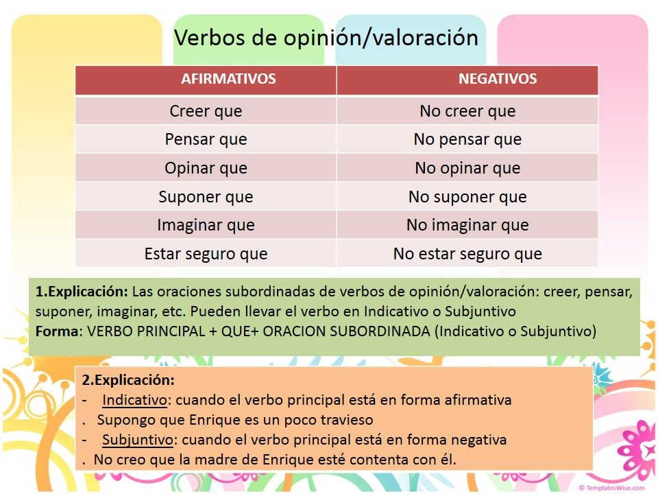Spanish verbs of opinion and uncertainty