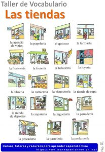 shops in Spanish vocabulary with interactive exercises