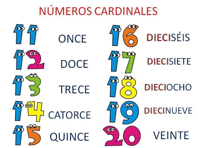 Numbers in Spanish, learn how thet work