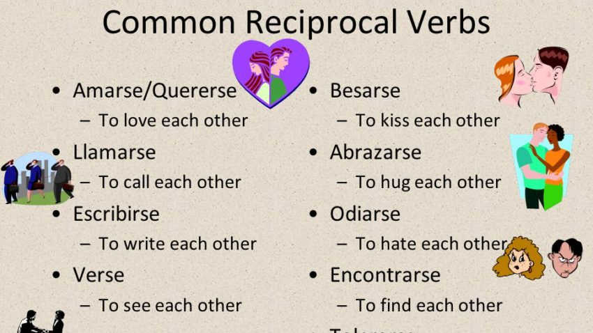 Reciprocal verbs in Spanish