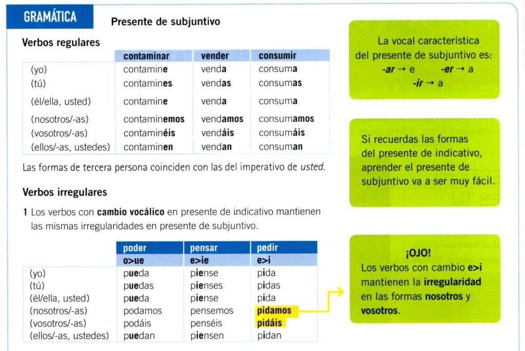 Aprende a conjugar el presente de subjuntivo