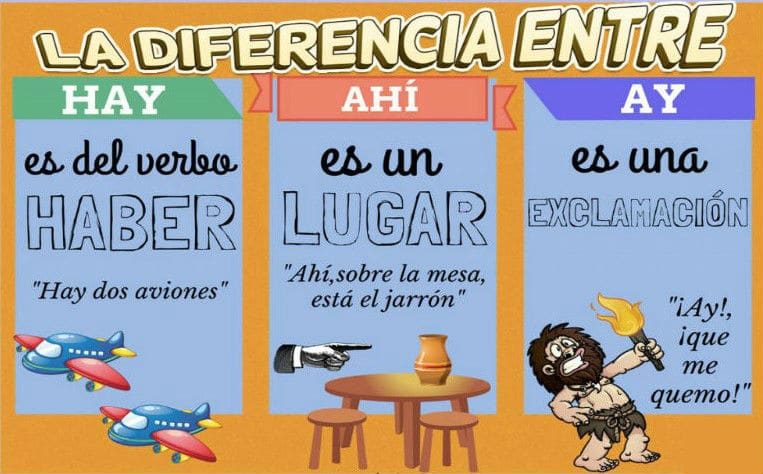 hay, ahí and ay let's see the differences