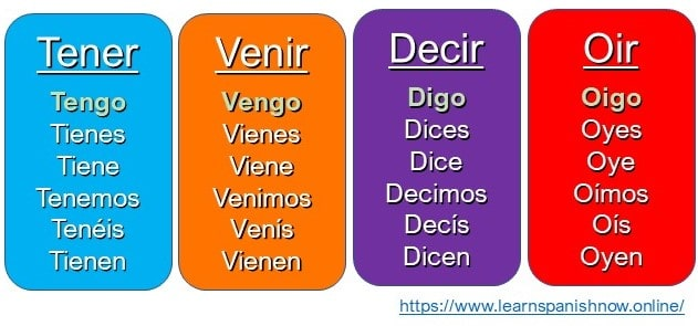 Spanish irregular verbs