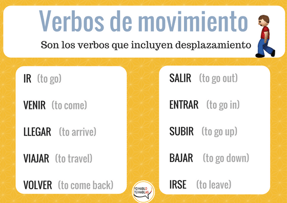 Spanish prepositions of movement