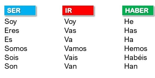 VERY IRREGULAR VERBS IN THE PRESENT TENSE_