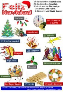 Christmas in Spanish, let's learn Spanish vocabulary.