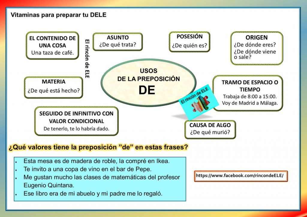 How to use Spanish preposition DE