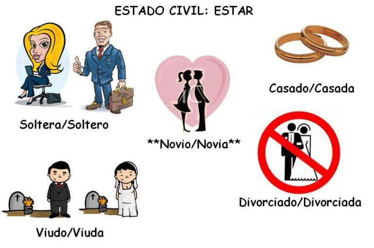 Marital status in Spanish