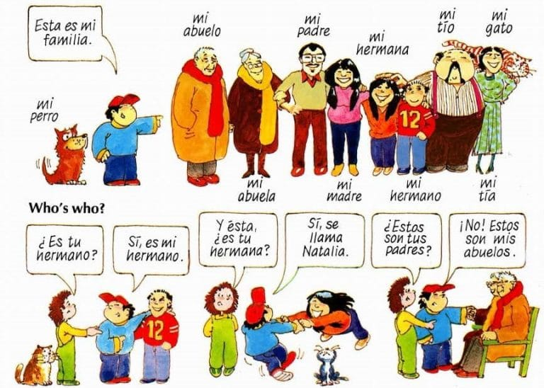 Learn how to talk about your family in Spanish