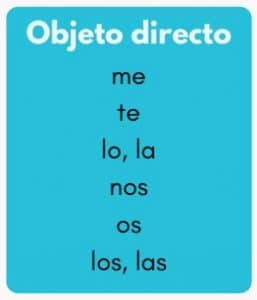 Structure of Spanish sentences with two verbs and direct object pronouns