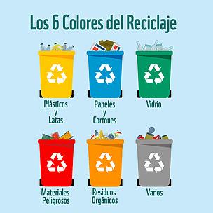 Reciclaje y medio ambiente en español